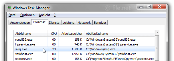 Windows Task-Manager mit sviq