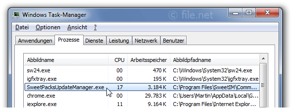 Windows Task-Manager mit SweetPacksUpdateManager