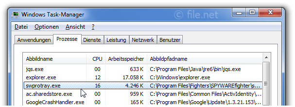 Windows Task-Manager mit swprotray