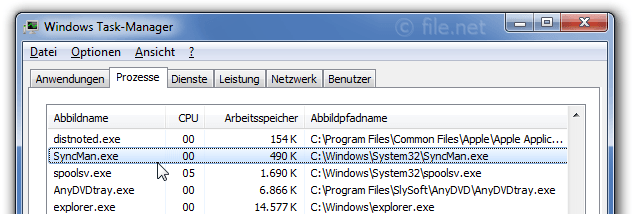 Windows Task-Manager mit SyncMan