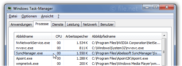 Windows Task-Manager mit SyncManager