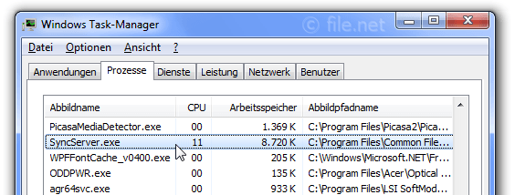 Windows Task-Manager mit SyncServer