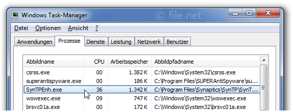 Windows Task-Manager mit SynTPEnh