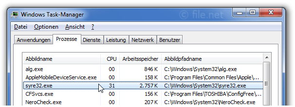 Windows Task-Manager mit syre32