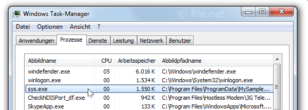 Windows Task-Manager mit sys