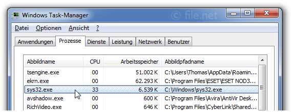 Windows Task-Manager mit Sys32
