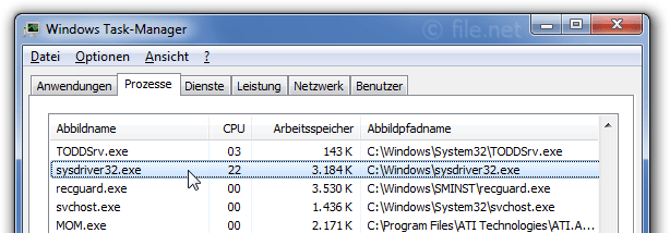 Windows Task-Manager mit sysdriver32
