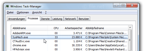 Windows Task-Manager mit SysMech