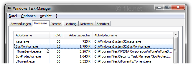 Windows Task-Manager mit SysMonitor