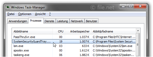 Windows Task-Manager mit SystemSecurityGuardTray