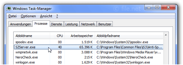 Windows Task-Manager mit SZServer