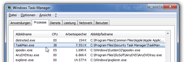 Windows Task-Manager mit TaskMan
