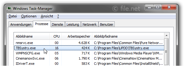 Windows Task-Manager mit TBSystry