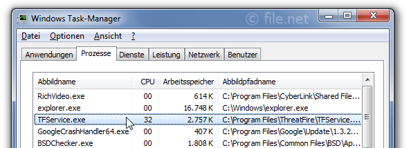 Windows Task-Manager mit TFService