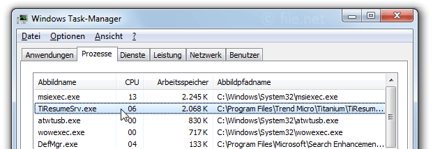 Windows Task-Manager mit TiResumeSrv