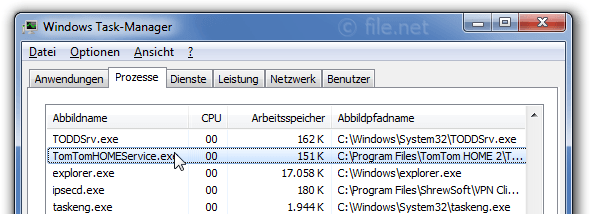 Windows Task-Manager mit TomTomHOMEService