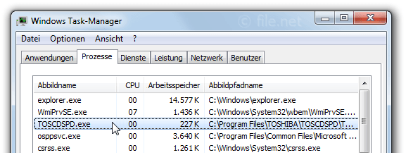 Windows Task-Manager mit TOSCDSPD