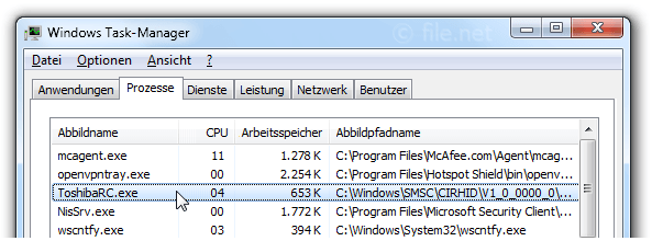 Windows Task-Manager mit ToshibaRC