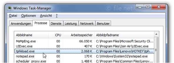 Windows Task-Manager mit tphkload