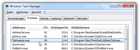 Windows Task-Manager mit TpKmapAp