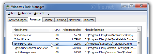 Windows Task-Manager mit TpKmpSVC