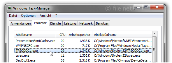 Windows Task-Manager mit TPSODDCtl