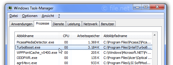 Windows Task-Manager mit TurboBoost