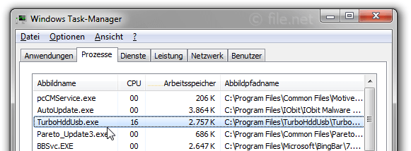 Windows Task-Manager mit TurboHddUsb