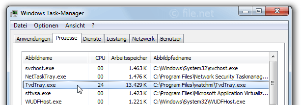 Windows Task-Manager mit TvdTray