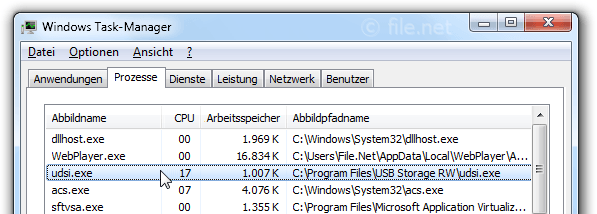 Windows Task-Manager mit udsi
