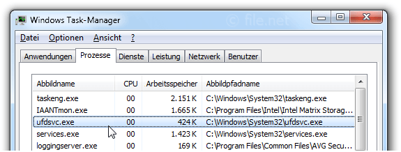 Windows Task-Manager mit ufdsvc