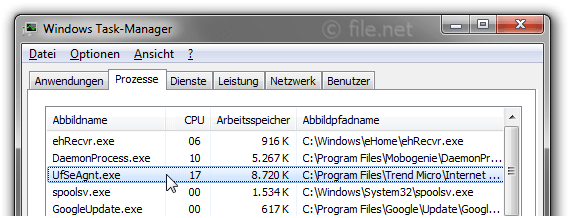 Windows Task-Manager mit UfSeAgnt