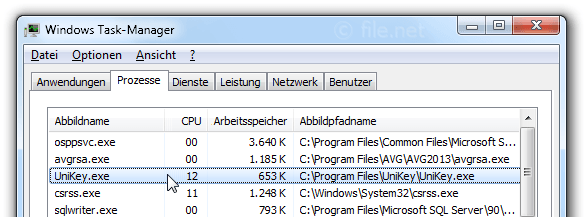 Windows Task-Manager mit UniKey