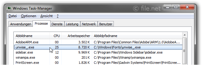 Windows Task-Manager mit unwise_