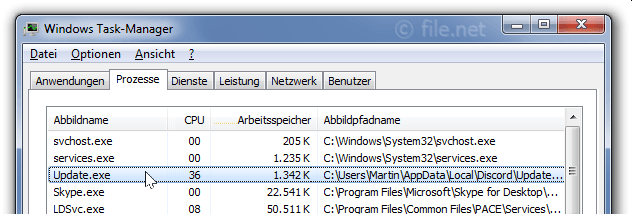 Windows Task-Manager mit update