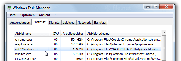Windows Task-Manager mit usb3Monitor
