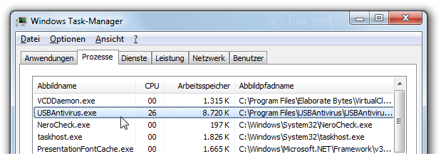 Windows Task-Manager mit usbantivirus
