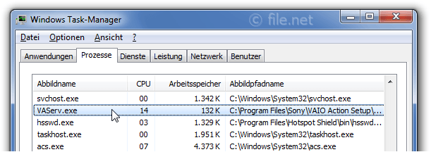 Windows Task-Manager mit VAServ