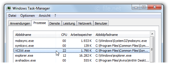 Windows Task-Manager mit VCSW