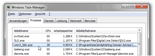 Windows Task-Manager mit vmn3_5dn