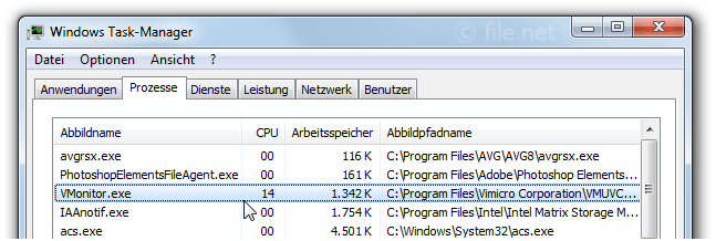 Windows Task-Manager mit VMonitor