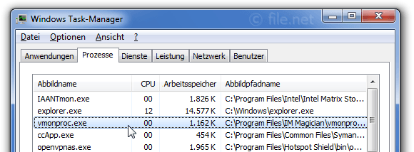 Windows Task-Manager mit vmonproc