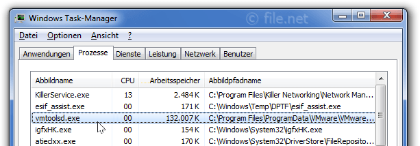 Windows Task-Manager mit vmtoolsd
