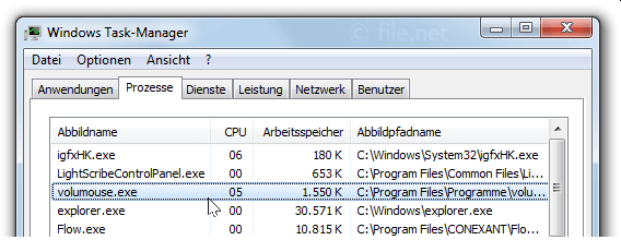 Windows Task-Manager mit volumouse