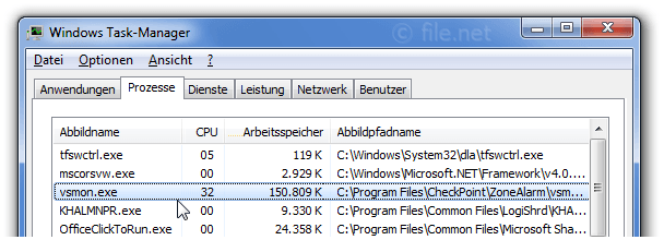 Windows Task-Manager mit vsmon