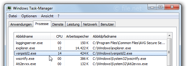 Windows Task-Manager mit vsnpstd2
