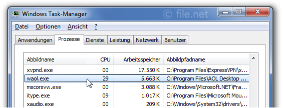Windows Task-Manager mit waol