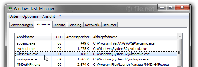 Windows Task-Manager mit wbsecsvc
