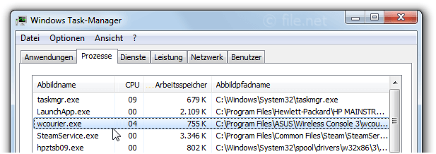 Windows Task-Manager mit wcourier