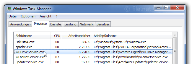 Windows Task-Manager mit WDDriveService